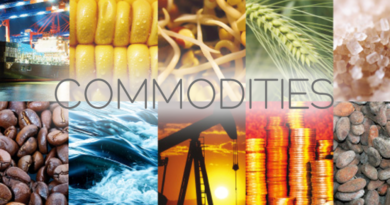 Commodities Trading in India